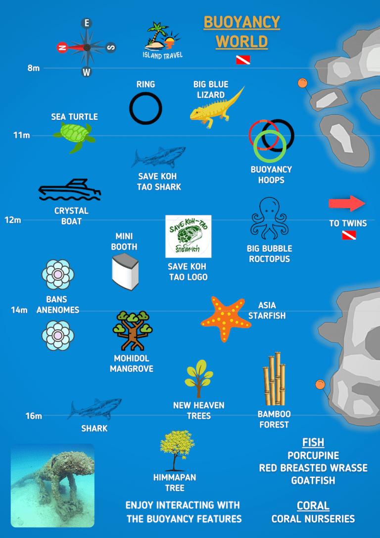 Koh Tao Dive Map - Buoyancy World